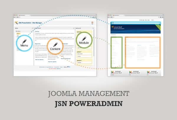 joomlashine Joomla Extension: JSN PowerAdmin - Joomla Admin Navigation Extension