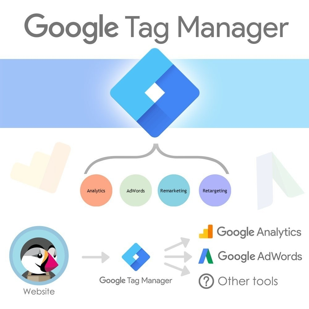 Webtet Prestashop Extension: Google Tag Manager Integration PrestaShop Module