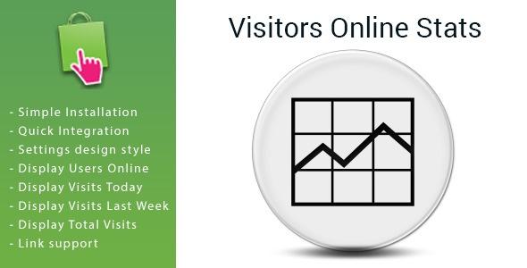Webtet Prestashop Extension: Visitors Online Stats for Prestashop