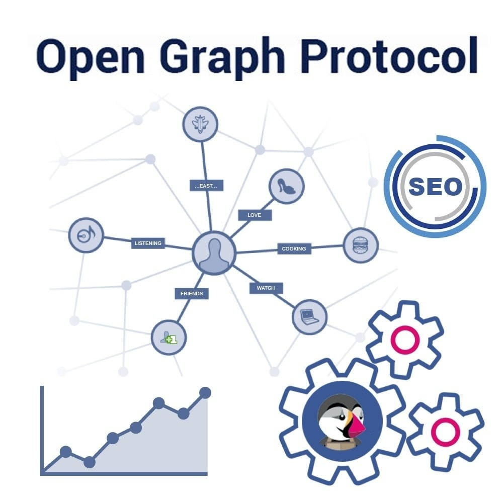 Webtet Prestashop Extension: Add Facebook Open Graph Protocol Meta Tags and Optional Metadata SEO Module for PrestaShop
