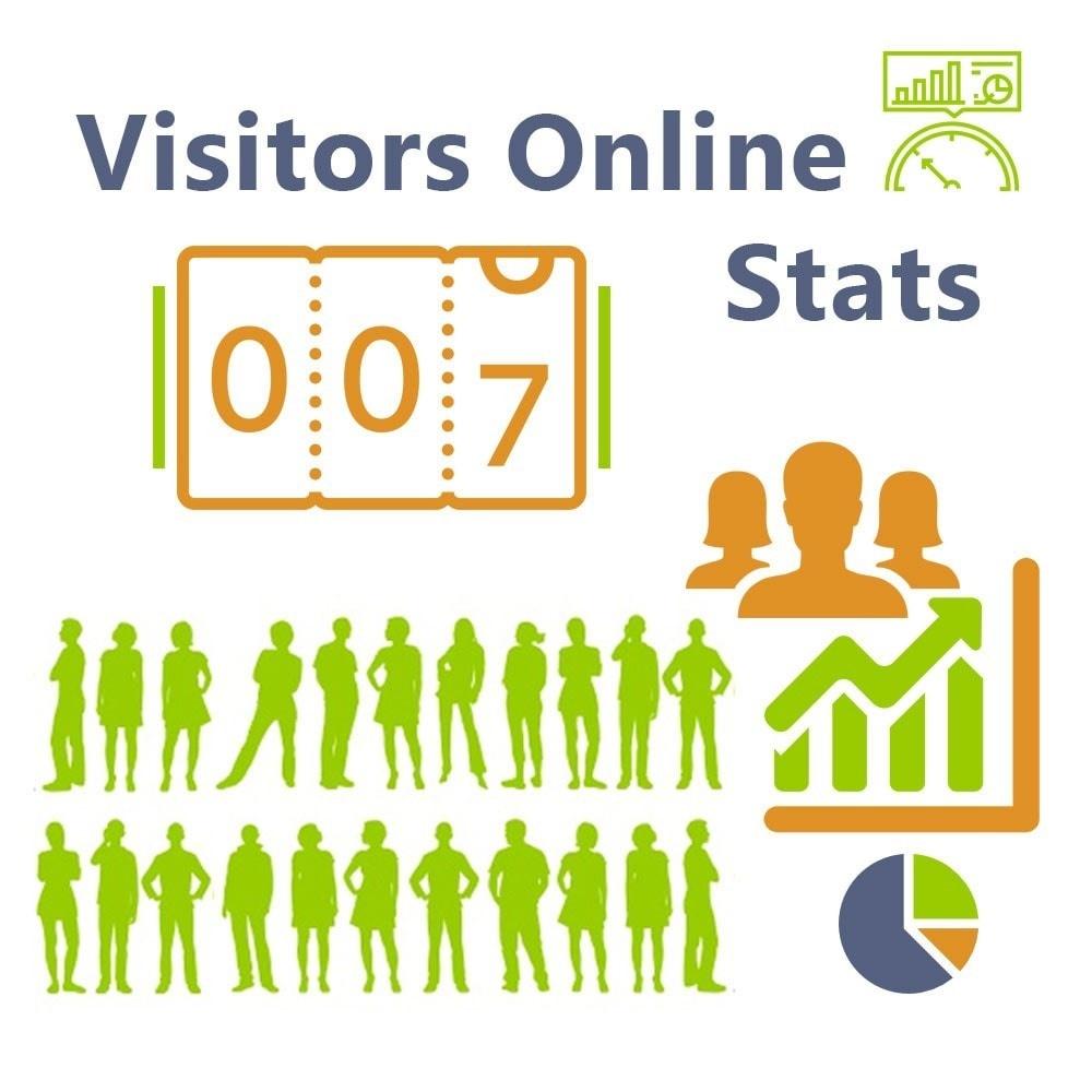 Webtet Prestashop Extension: Visitors Online Stats Module #prestashop