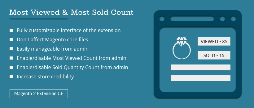 Solwin Infotech Magento Extension: Most Viewed & Sold Product Count Magent 2 Extension