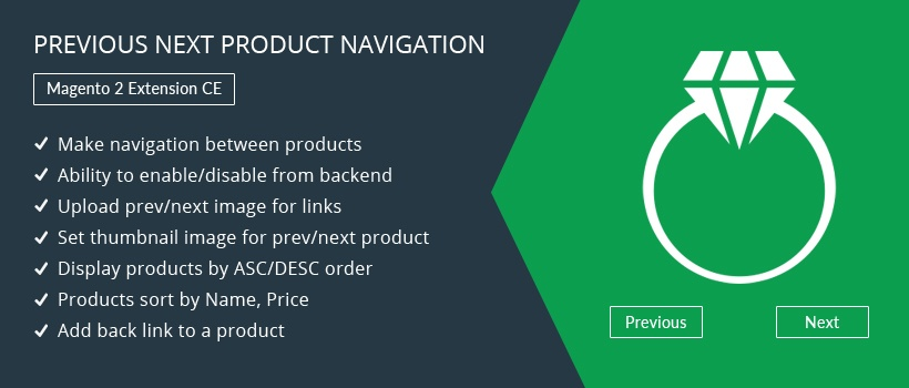 Solwin Infotech Magento Extension: Previous Next Product Navigation – Magento 2 Extension