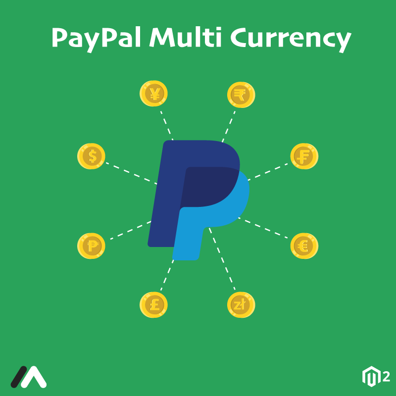 Meetanshi Magento Extension: Magento 2 Paypal Multi Currency