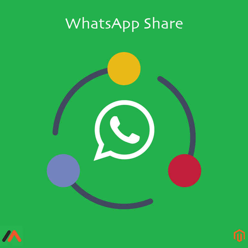 Meetanshi Magento Extension: Magento WhatsApp Share Extension