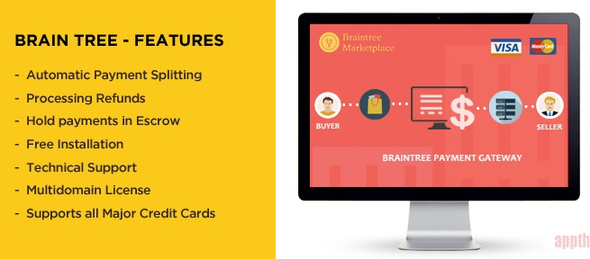 Magento News: Magento Braintree Payment Gateway Use Case Module by Apptha
