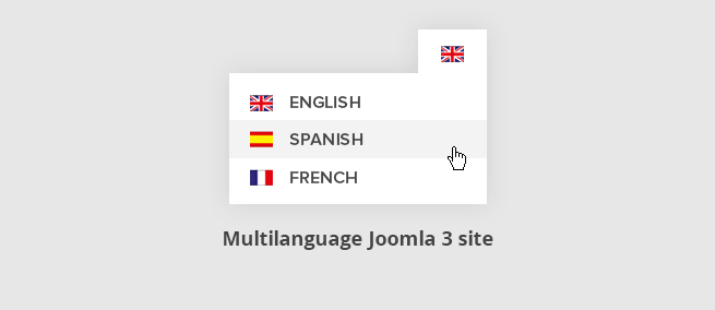 Joomla news How to create content for multilanguage site?