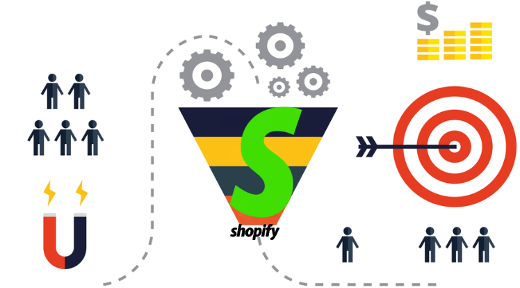 SmartAddons Joomla News: Important Tips & Tricks to Start your Shopify Business, Drop Shipping Business
