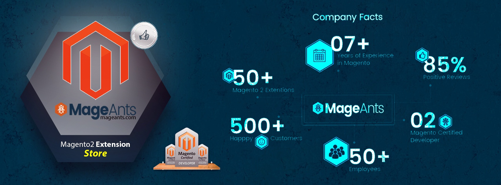 Magento News: Gain hegemony in E-com by using these Magento 2 extensions