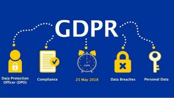 Joomla News: General Data Protection Regulation (GDPR) in Joomla 3.9